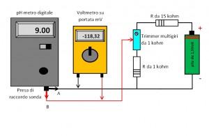 Disegno per taratura eletronica pH-metro